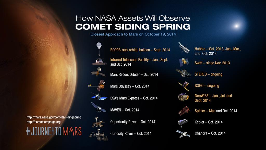 NASA_Spacecraft_Observing_Comet_Siding_Spring-br2